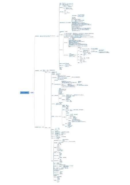 経営方針書構成1.jpg